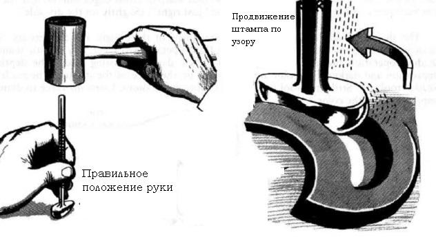Правильное положение руки при тиснении и движение штампа по узору